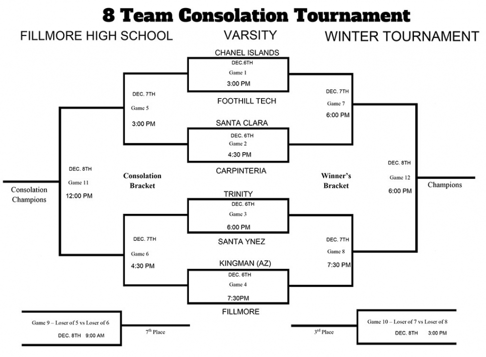 The Flashes will be hosting a tournament December 6th – 8th. Pictured above are the brackets and schedule.